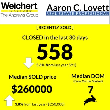 2018 July Rutherford County TN market report 2