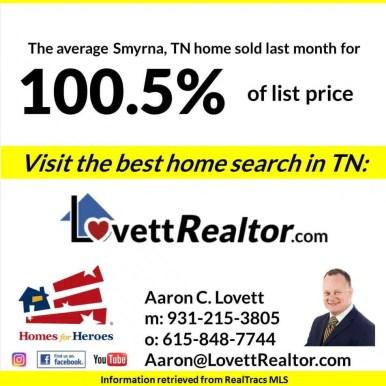 smyrna tn home sales