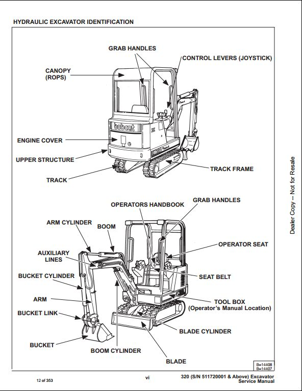 Bobcat 320 Mini Excavator Service Manual PDF