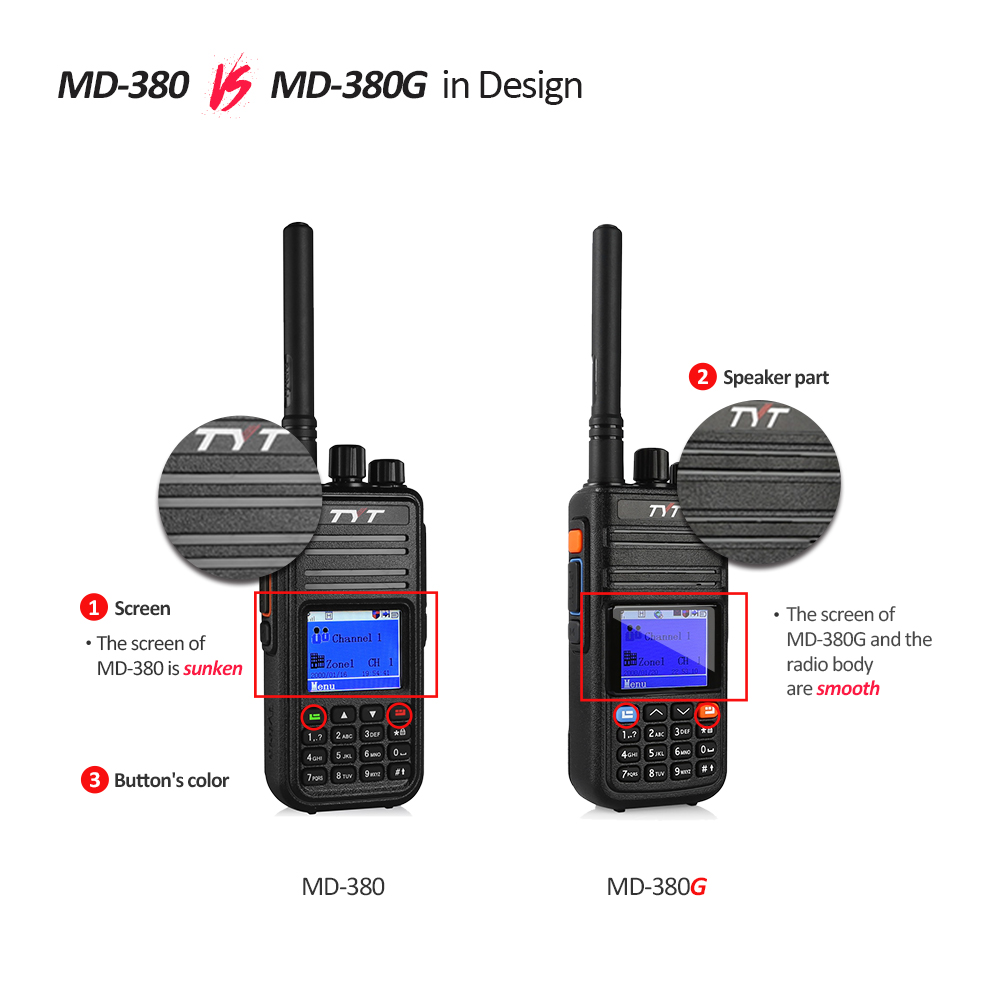 TYT MD-380G *GPS* 400-480MHz Mobile DMR 1000CH Radio Dual