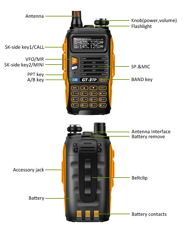 2x Baofeng GT-3TP 8W 136-174/400-520Mhz Ham Two-way Radio +2*Speaker & 1* Cable 20