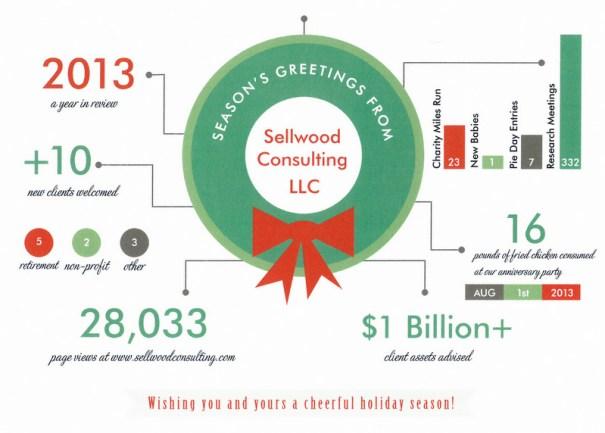 2013_Sellwood_Holiday_Card