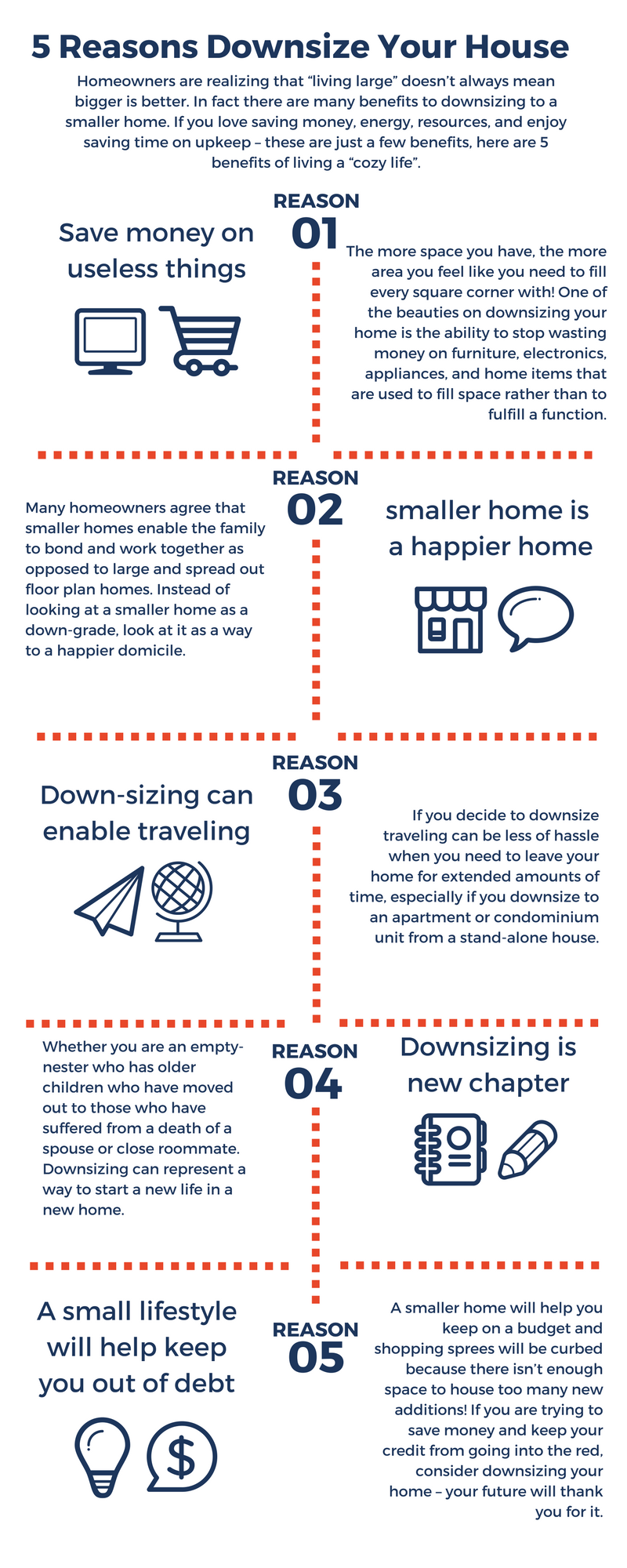 Here are quick to on how to downsize your house and your life.