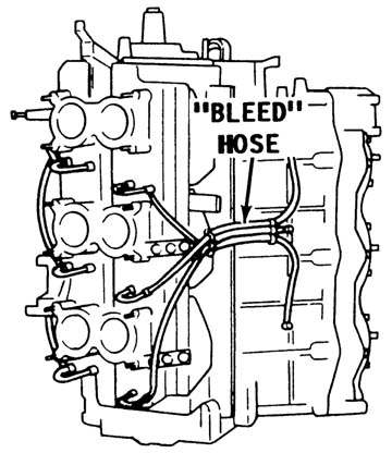 Vmax V150 TLRB Block oil line diagram needed Page: 1
