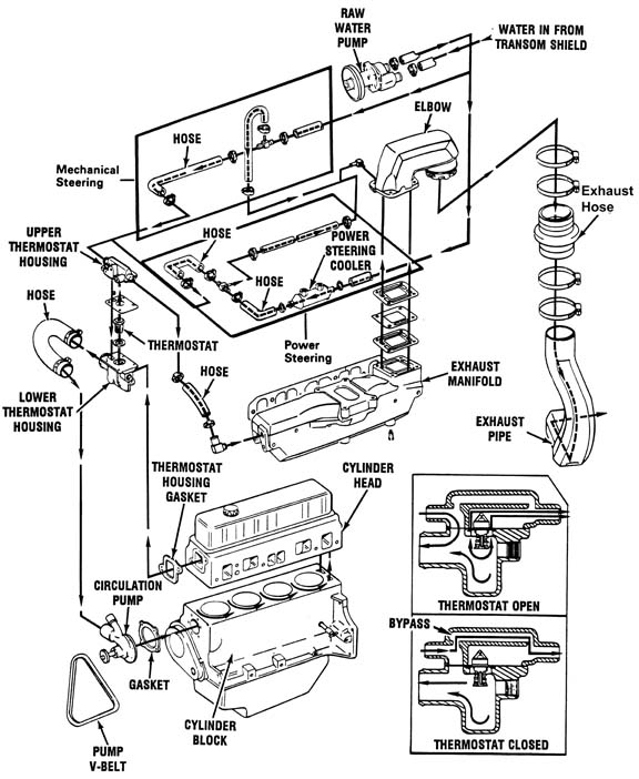 Wiring Diagram For 2008 Volvo Penta 5 7