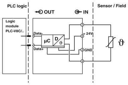 Phoenix Contact 2906918 PLC-ASC-PT100-IN Pt100/Pt1000