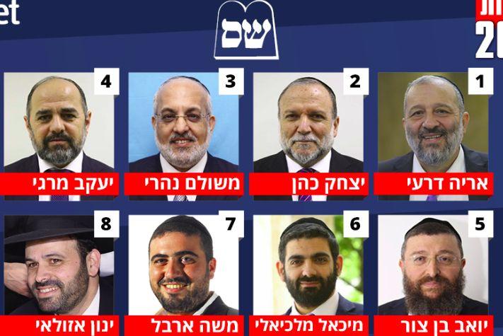 Los diputados electos de SHAS
