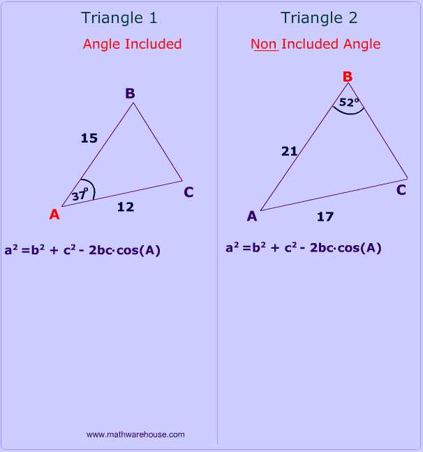 2 8b Angles Of Triangles Worksheet Answers and Law Of Cosines How and when to Use formula Examples Problems and