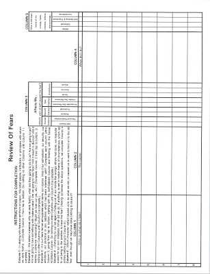 Aa 4th Step Worksheet Joe and Charlie with Aa 4th Step Template Image Collections Template Design Ideas