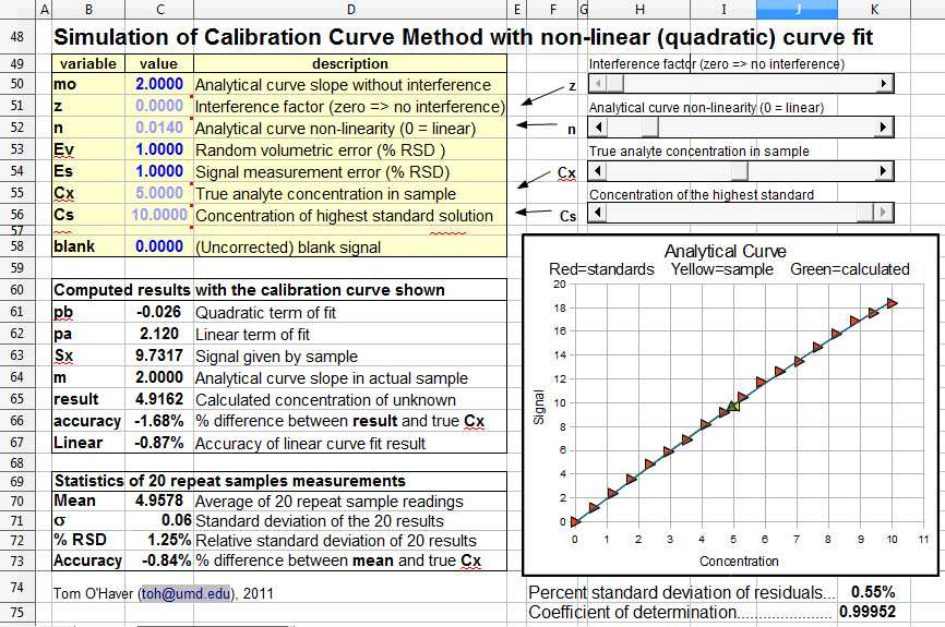 Accuracy and Precision Chemistry Worksheet Answers and Simulation Of Error Propagation In Analytical Calibration Methods