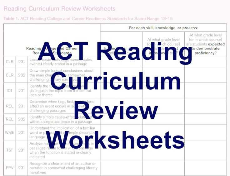 Act Math Worksheets or 42 Best the Act for Educators Images On Pinterest