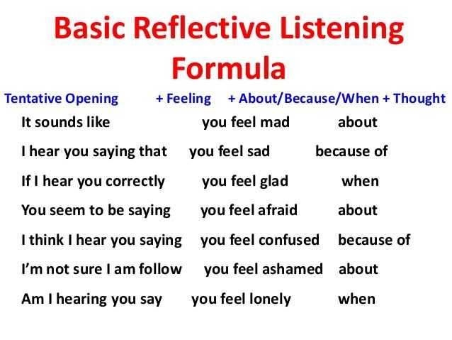 Active Listening Worksheets Along with Reflective Listening formula Skills for Municating with Those
