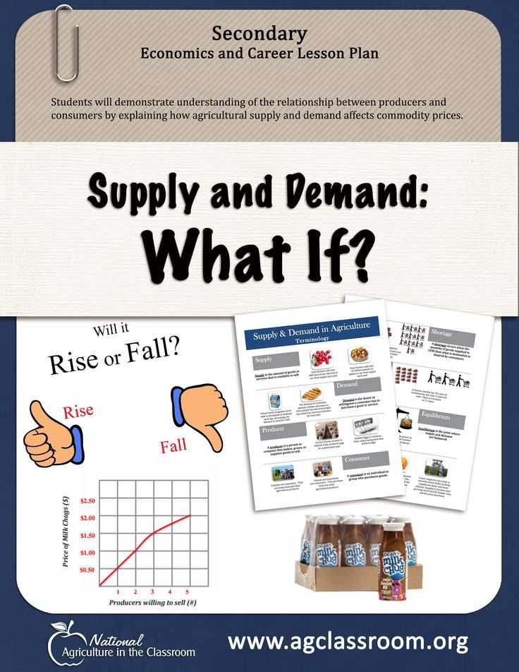 Agriculture Careers Worksheet as Well as 46 Best 6 8 Lesson Plans Images On Pinterest