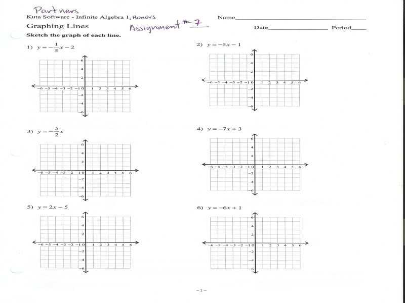Algebra 1 Slope Intercept form Worksheet 1 or Slope Intercept form Worksheet 1 Answers Kidz Activities