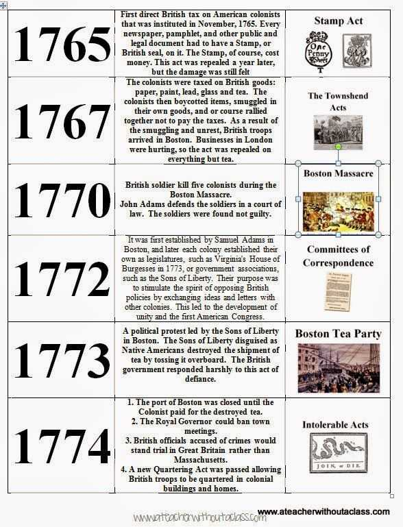 America the Story Of Us Revolution Worksheet Answer Key with 329 Best Us History Revolution Images On Pinterest