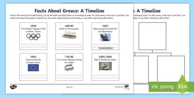 American Revolution Timeline Worksheet together with Facts About Greece Timeline Worksheet Activity Sheets Ks2