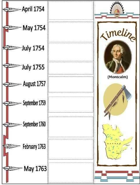 American Revolution Timeline Worksheet with 81 Best Revolutionary War Images On Pinterest