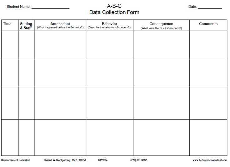 Analyzing Data Worksheet as Well as 11 Best Behavioral Data Collection Sheets Images On Pinterest