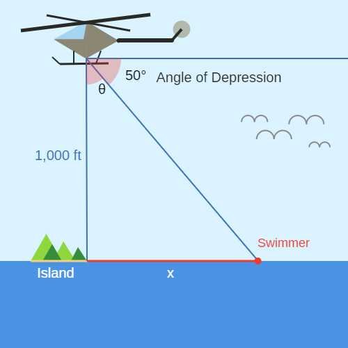 Angle Of Elevation and Depression Worksheet with Answers together with Trigonometry Word Problems