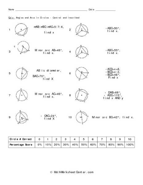Arcs and Central Angles Worksheet Along with Angles In Circles Worksheet Worksheets for All