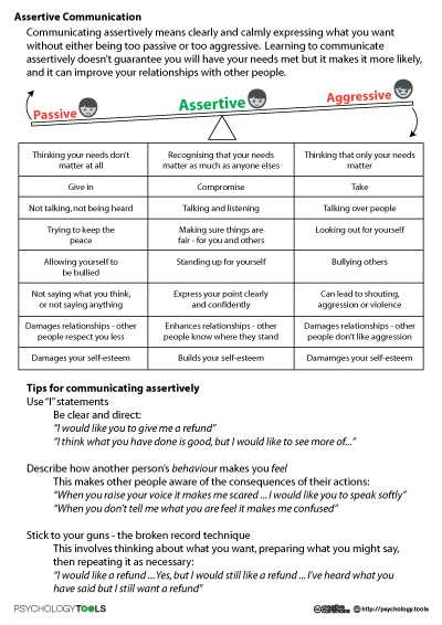 Assertiveness Training Worksheets together with assertive Munication Illustrates the Difference Between Passive