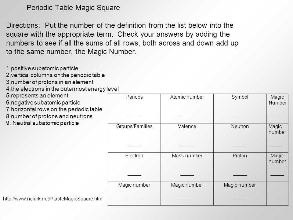 Atomic Number and Mass Number Worksheet together with Unit 4 atoms and the Periodic Table Ppt Video Online