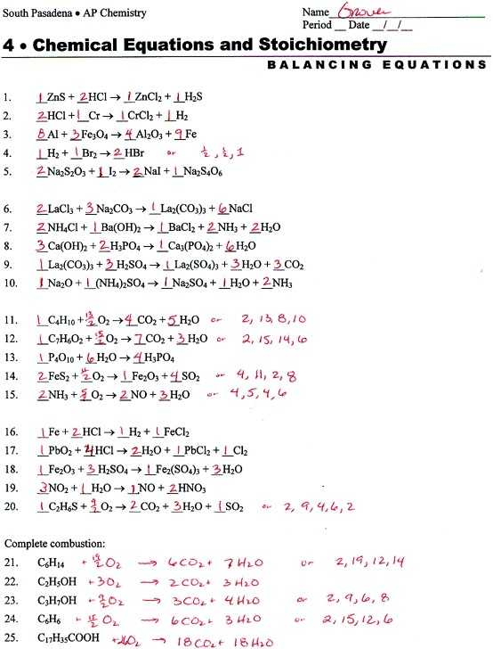 Balancing Equations Worksheet 1 Also Wp Content 2018 04 Chap