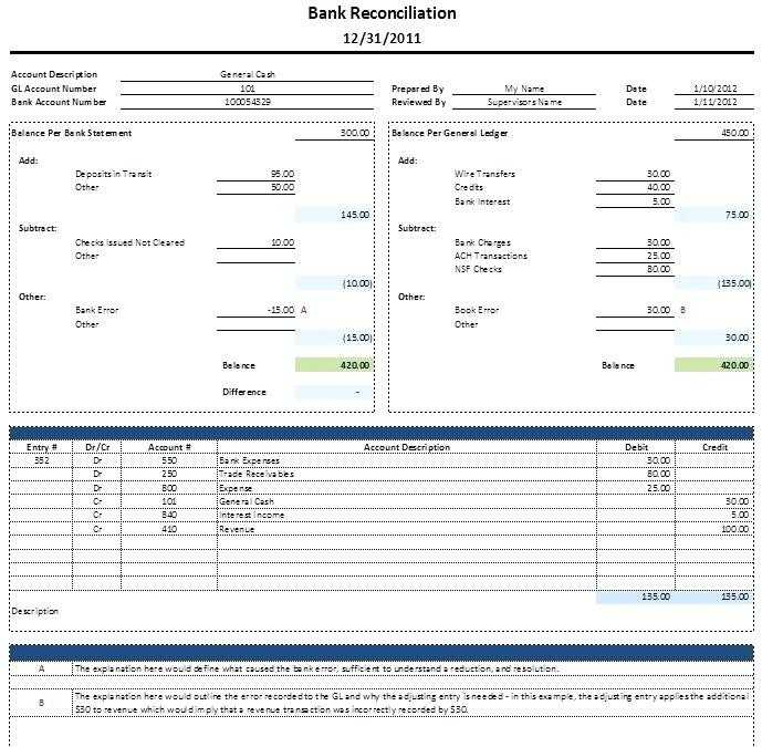 Bank Reconciliation Worksheet with 19 Lovely Bank Reconciliation form