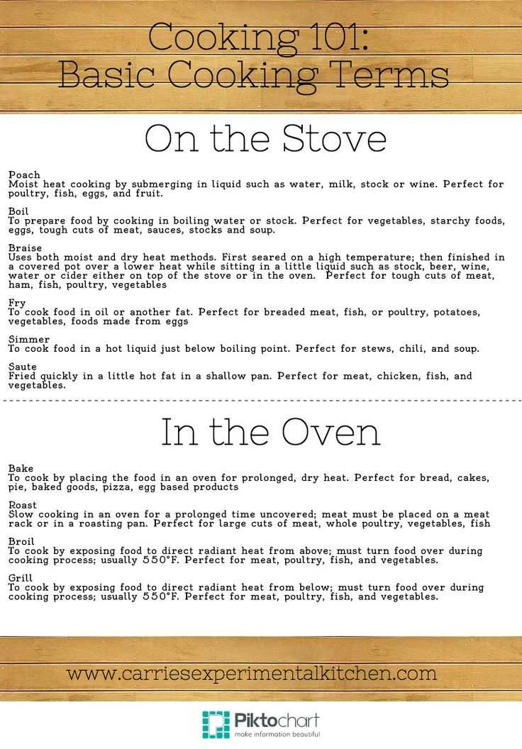 Basic Cooking Terms Worksheet Along with 8 Best Home Economics Images On Pinterest