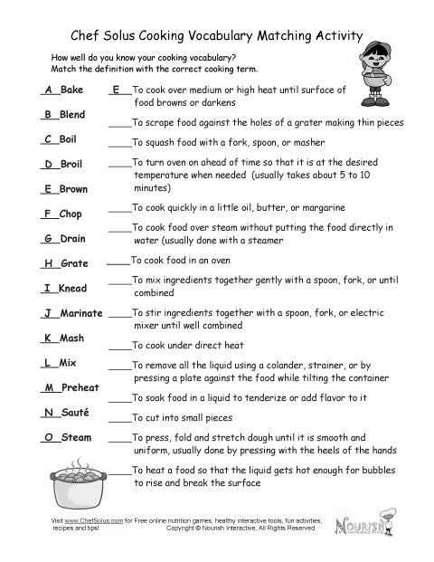 Basic Cooking Terms Worksheet Also Printableworksheets Basic Cooking Terms Worksheet 480—621