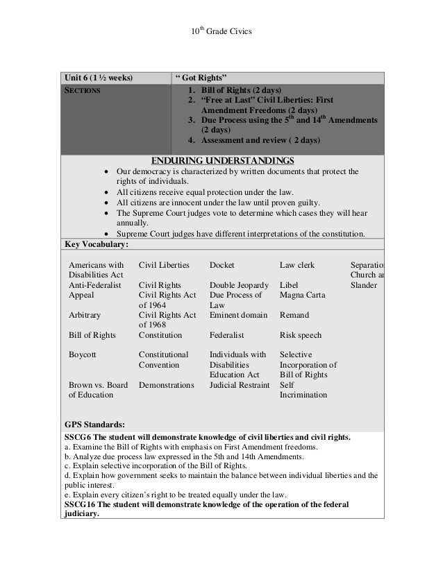 Bill Of Rights Worksheet Answer Key as Well as Icivics Bill Rights Worksheet Worksheets for All