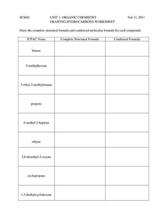 Biochemistry Macromolecules Pogil Worksheet as Well as Unique Nomenclature Worksheet Best Electron Configuration