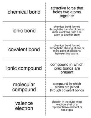Bonding Basics Worksheet or Chemical Bonding and the Ionic Bond Model Flash Cards for General