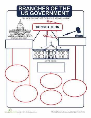 Branches Of Government Worksheet Along with 22 Best Teaching Government & Citizenship Images On Pinterest