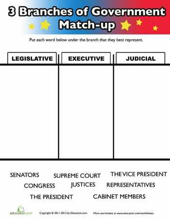 Branches Of Government Worksheet as Well as 143 Best Education 4th Grade social Stu S Images On Pinterest