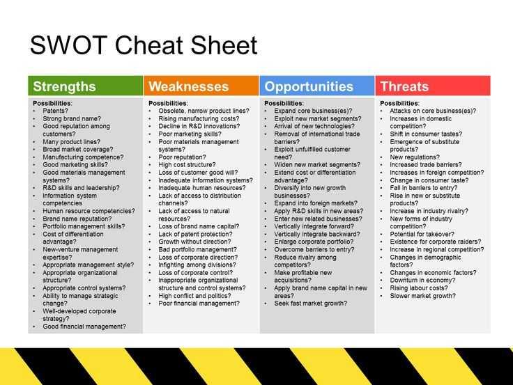 Brand Development Worksheet together with 1682 Best Design Strategy Images On Pinterest