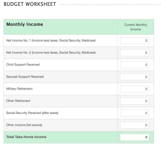Budgeting for Dummies Worksheet Also Online Monthly Bud Worksheet Guvecurid