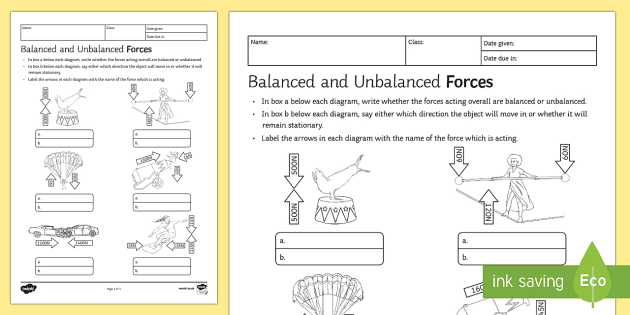 Calculating force Worksheet or New Balanced and Unbalanced forces Homework Activity Sheet