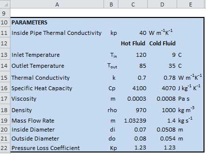 Calculating Specific Heat Worksheet and Double Pipe Heat Exchanger