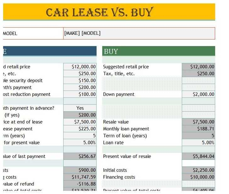 Car Lease Worksheet with Renting Vs Leasing Car Guvecurid