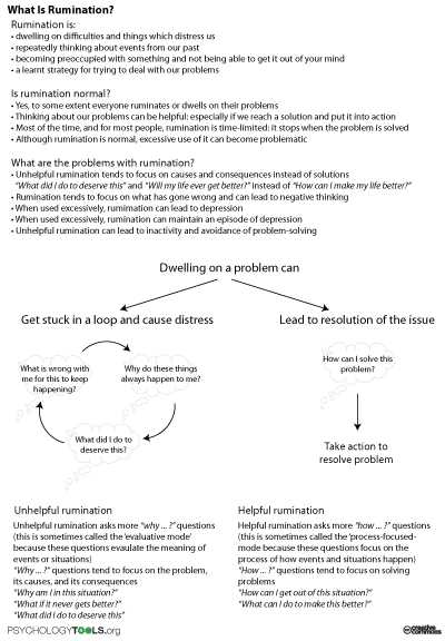 Cbt Worksheets for Anxiety Also Anxiety Rumination Worksheets Google Search Anxiety