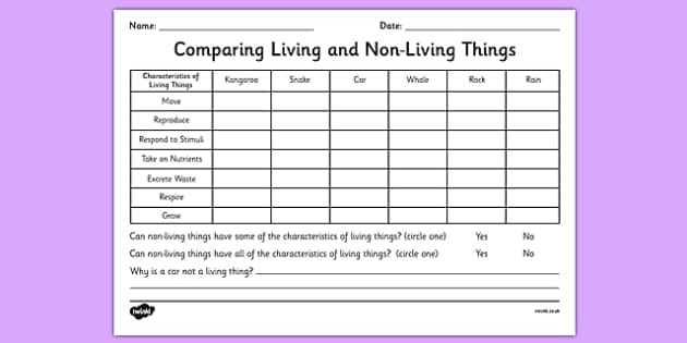 Characteristics Of Living Things Worksheet and Living Things Worksheet Worksheets for All