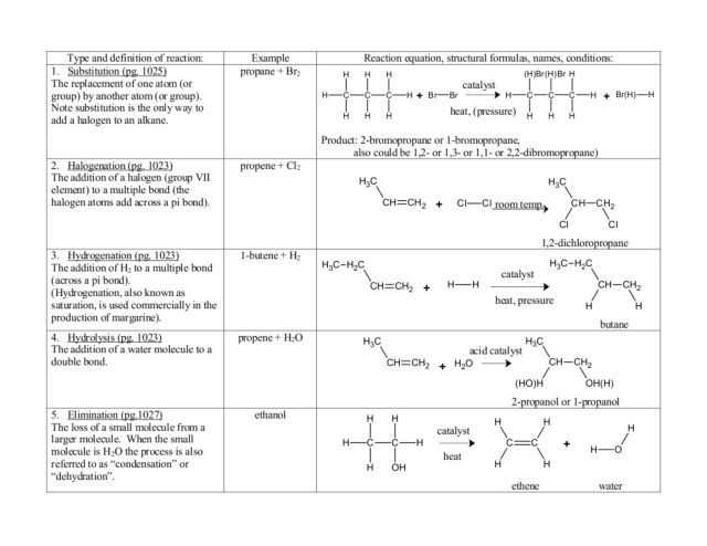 Chemical Reactions Worksheet with 127 Best organic Chemistry Images On Pinterest