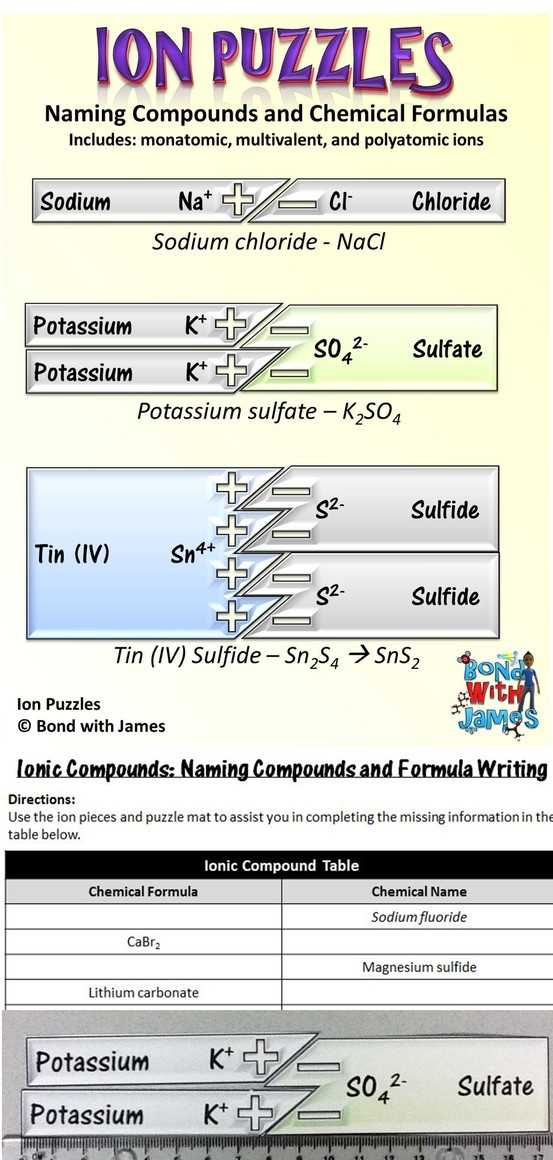 Chemistry Writing formulas Worksheet Answers Along with 155 Best Chemistry Images On Pinterest