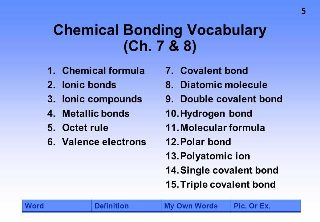 Chemthink Covalent Bonding Worksheet Answers or Worksheets 45 Fresh Chemical Bonds Ionic Bonds Worksheet Hd