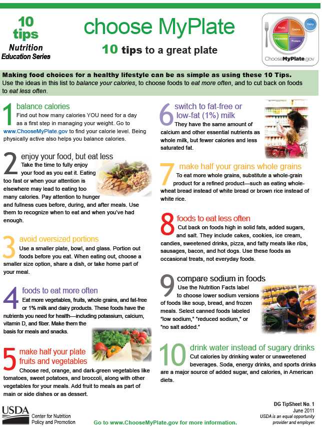 Choose My Plate Worksheet and Choose Myplate 10 Tips to A Great Plate