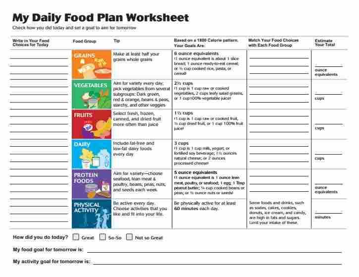 Choose My Plate Worksheet with Nutrition Label Worksheet Best Daily Food Plan Worksheets From