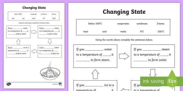 Climate Change Worksheet or Changing States Ice Water Steam Worksheet Changing States
