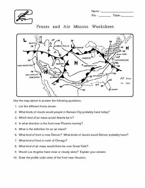 Climate Change Worksheet or Climate Change Canada