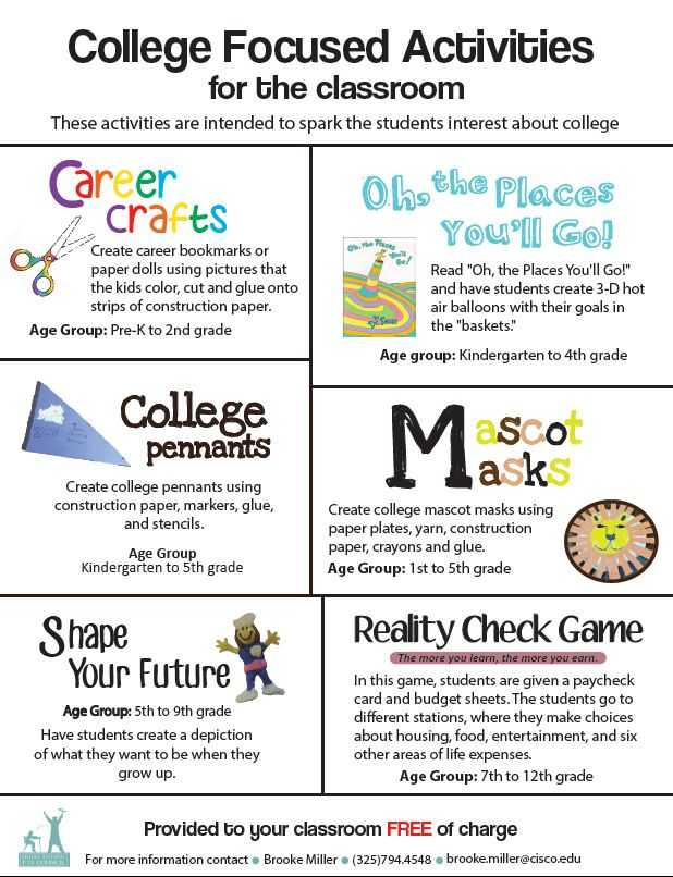 College Research Worksheet for High School Students as Well as 22 Best National Career Development Month Images On Pinterest